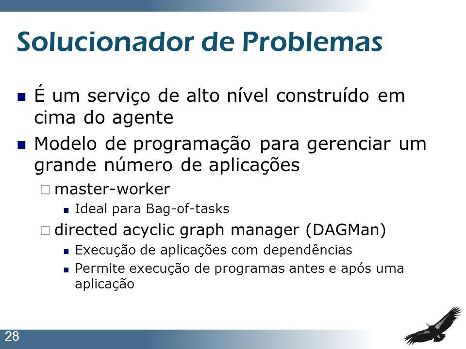28 Solucionador de Problemas É um serviço de alto nível construído em cima do agente Modelo de programação para gerenciar um grande número de aplicaçõ