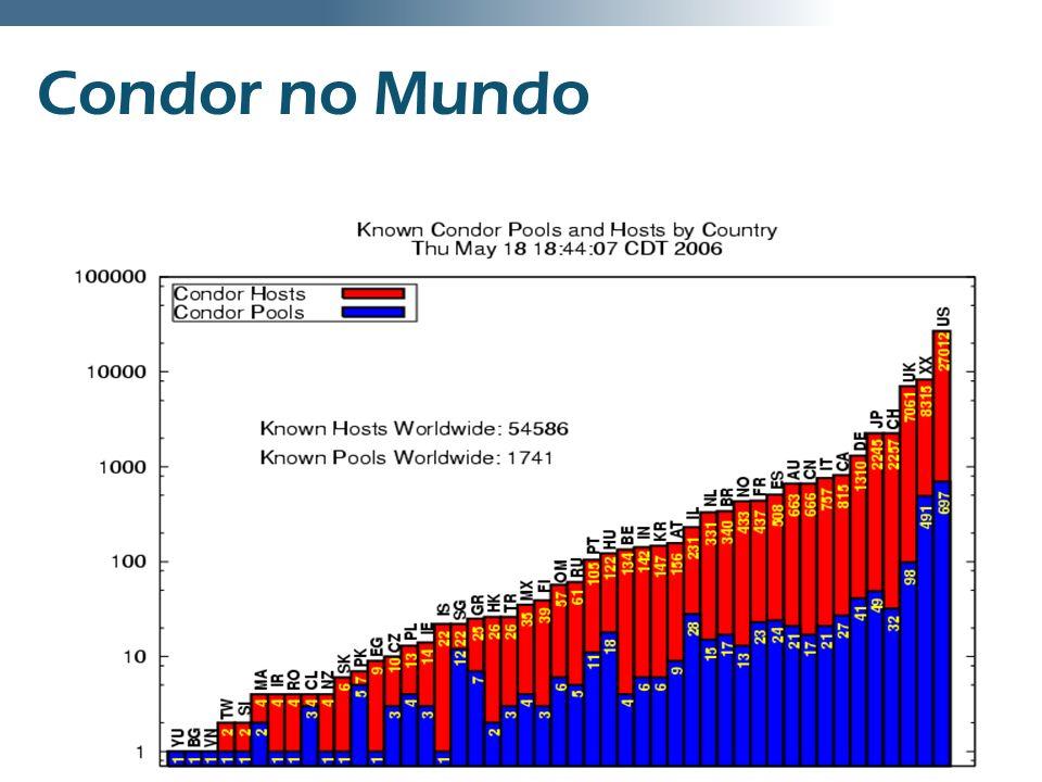 29 Condor no Mundo