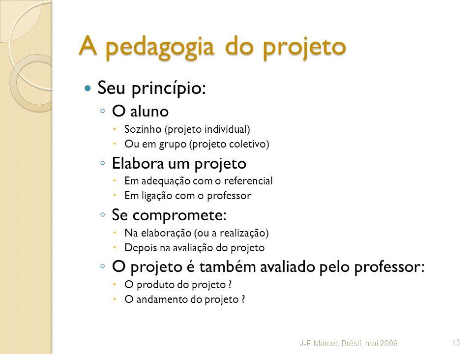 A pedagogia do projeto Seu princípio: O aluno Sozinho (projeto individual) Ou em grupo (projeto coletivo) Elabora um projeto Em adequação com o refere
