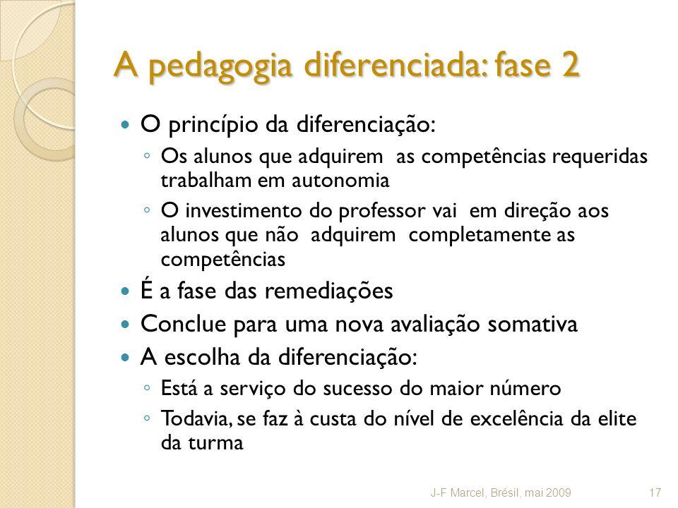 A pedagogia diferenciada: fase 2 O princípio da diferenciação: Os alunos que adquirem as competências requeridas trabalham em autonomia O investimento