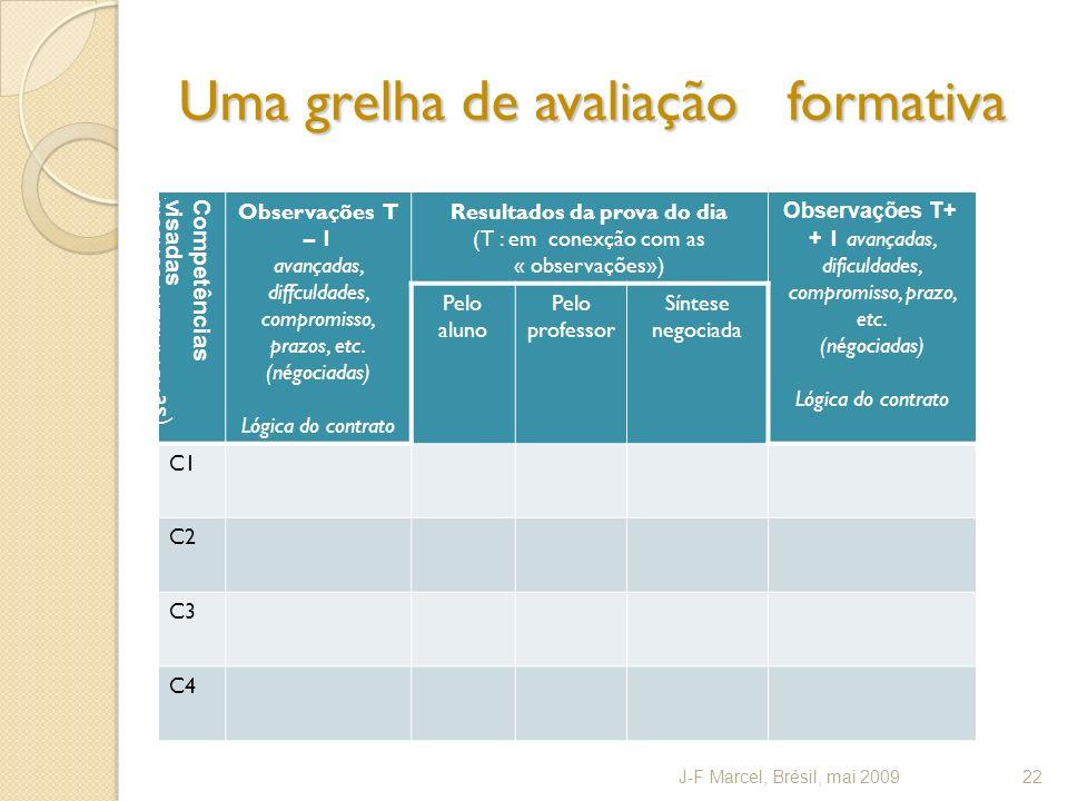 Uma grelha de avaliação formativa Competênciasvisadas (negociadas) Observações T – 1 avançadas, diffculdades, compromisso, prazos, etc. (négociadas) L