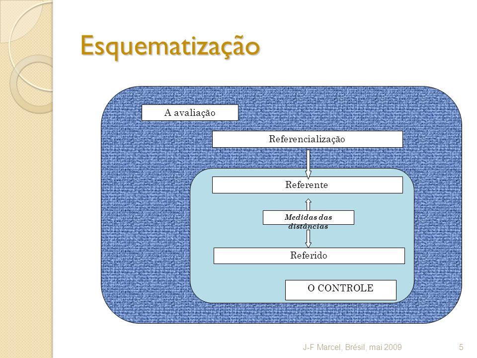 Esquematização 5 A avaliação Referencialização O CONTROLE Referido Medidas das distâncias Referente