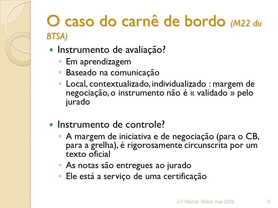 O caso do carnê de bordo (M22 du BTSA) Instrumento de avaliação? Em aprendizagem Baseado na comunicação Local, contextualizado, individualizado : marg