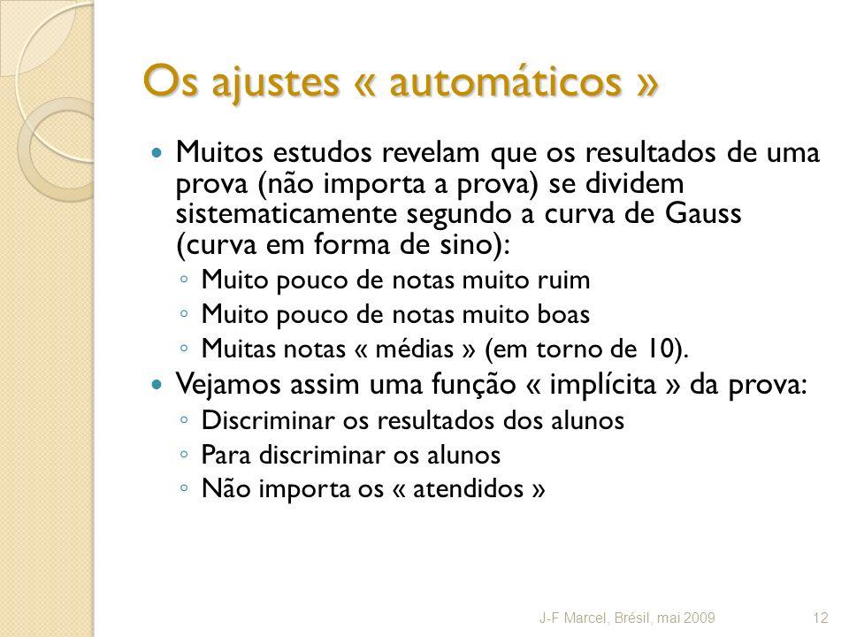 Os ajustes « automáticos » Muitos estudos revelam que os resultados de uma prova (não importa a prova) se dividem sistematicamente segundo a curva de Gauss (curva em forma de sino): Muito pouco de notas muito ruim Muito pouco de notas muito boas Muitas notas « médias » (em torno de 10).
