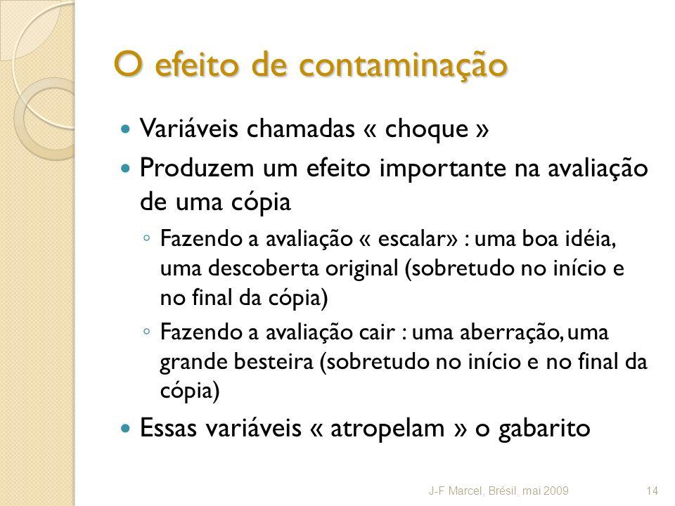 O efeito de contaminação Variáveis chamadas « choque » Produzem um efeito importante na avaliação de uma cópia Fazendo a avaliação « escalar» : uma boa idéia, uma descoberta original (sobretudo no início e no final da cópia) Fazendo a avaliação cair : uma aberração, uma grande besteira (sobretudo no início e no final da cópia) Essas variáveis « atropelam » o gabarito J-F Marcel, Brésil, mai 200914