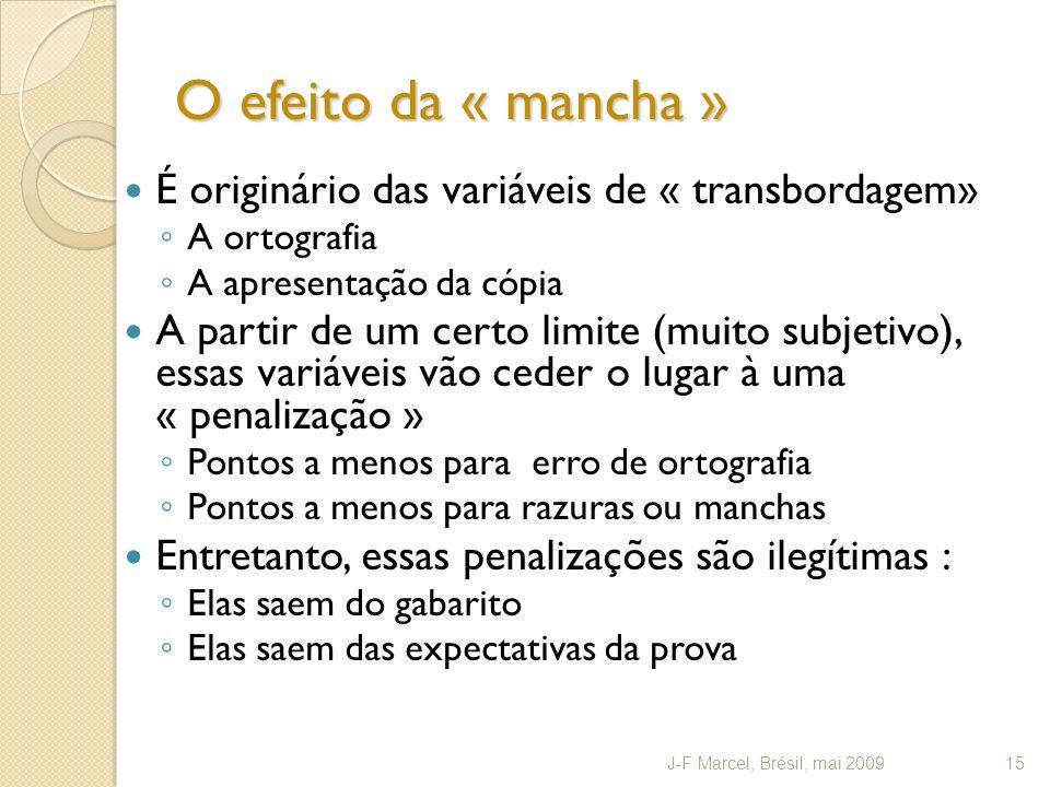 O efeito da « mancha » É originário das variáveis de « transbordagem» A ortografia A apresentação da cópia A partir de um certo limite (muito subjetivo), essas variáveis vão ceder o lugar à uma « penalização » Pontos a menos para erro de ortografia Pontos a menos para razuras ou manchas Entretanto, essas penalizações são ilegítimas : Elas saem do gabarito Elas saem das expectativas da prova J-F Marcel, Brésil, mai 200915