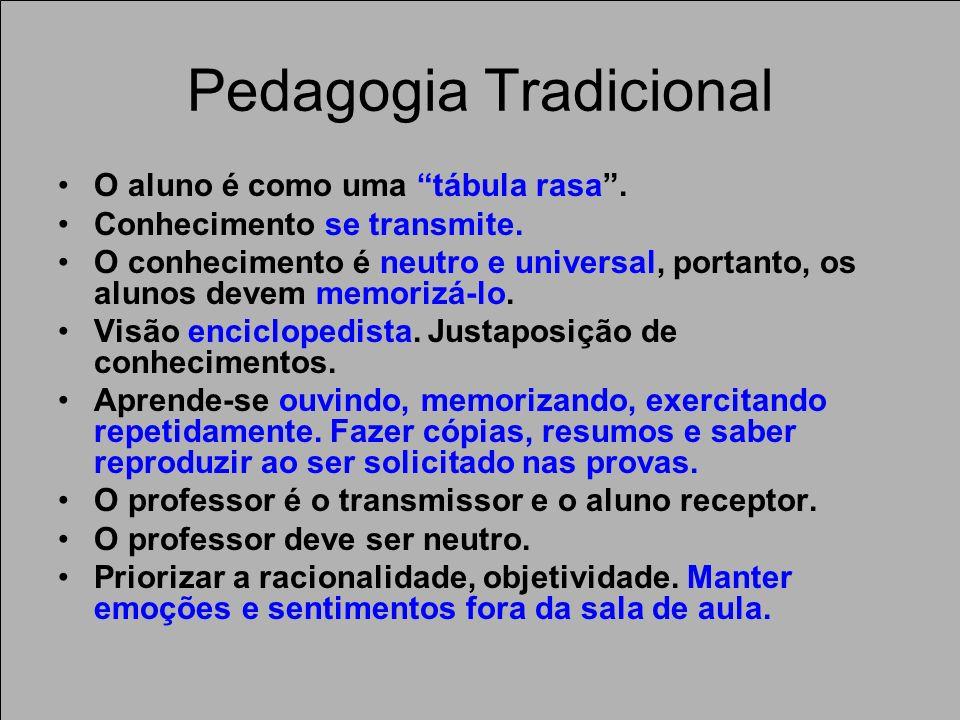 Pedagogia Tradicional O aluno é como uma tábula rasa. Conhecimento se transmite. O conhecimento é neutro e universal, portanto, os alunos devem memori