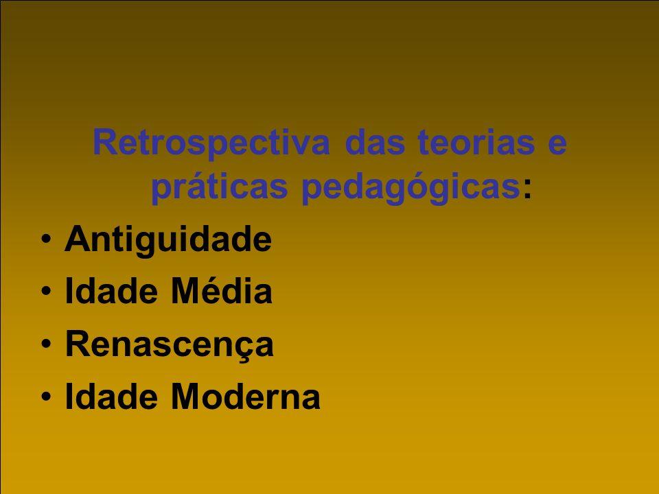 Retrospectiva das teorias e práticas pedagógicas: Antiguidade Idade Média Renascença Idade Moderna