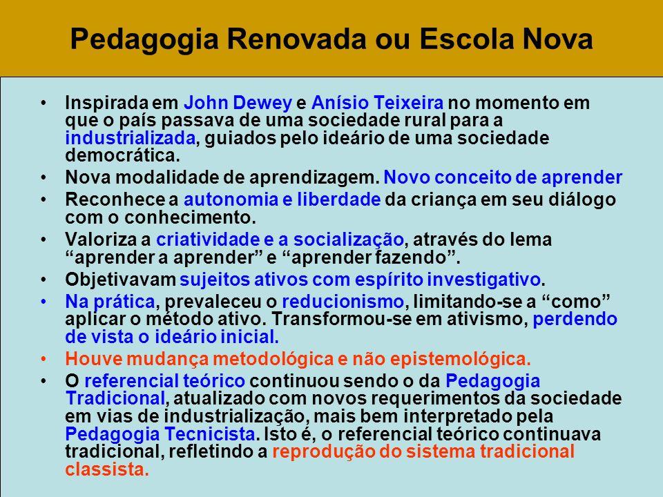 Pedagogia Renovada ou Escola Nova Inspirada em John Dewey e Anísio Teixeira no momento em que o país passava de uma sociedade rural para a industriali