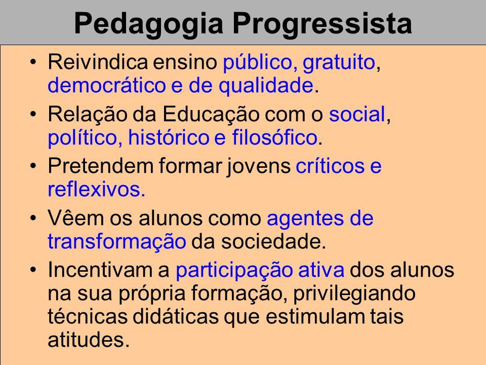 Pedagogia Progressista Reivindica ensino público, gratuito, democrático e de qualidade. Relação da Educação com o social, político, histórico e filosó