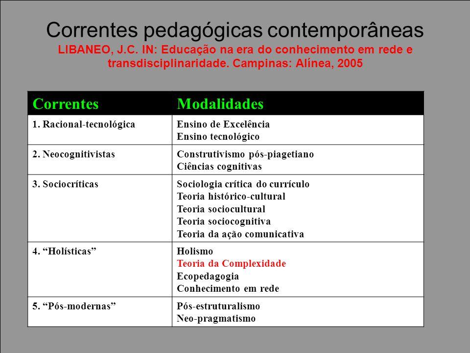 Correntes pedagógicas contemporâneas LIBANEO, J.C. IN: Educação na era do conhecimento em rede e transdisciplinaridade. Campinas: Alínea, 2005 Corrent