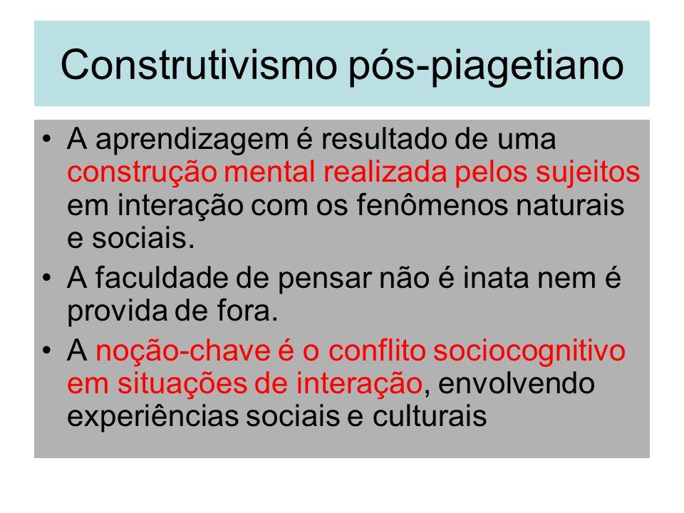 Construtivismo pós-piagetiano A aprendizagem é resultado de uma construção mental realizada pelos sujeitos em interação com os fenômenos naturais e so