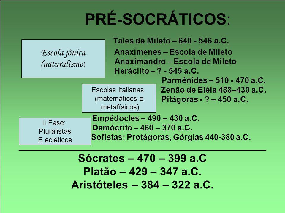 PRÉ-SOCRÁTICOS: Tales de Mileto – 640 - 546 a.C. Anaxímenes – Escola de Mileto Anaximandro – Escola de Mileto Heráclito – ? - 545 a.C. Parmênides – 51