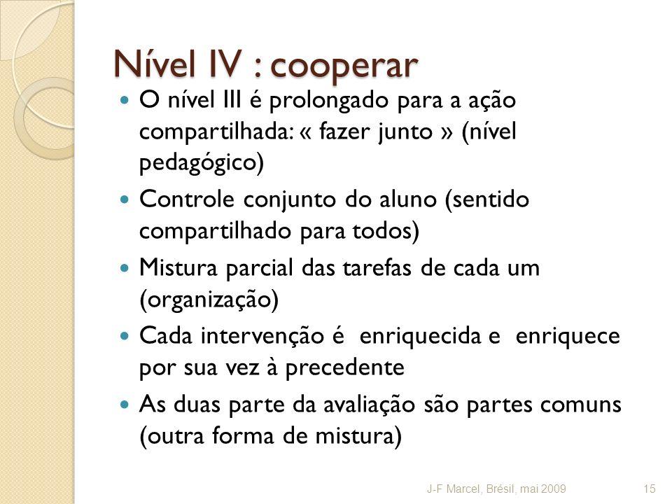 Nível IV : cooperar O nível III é prolongado para a ação compartilhada: « fazer junto » (nível pedagógico) Controle conjunto do aluno (sentido compartilhado para todos) Mistura parcial das tarefas de cada um (organização) Cada intervenção é enriquecida e enriquece por sua vez à precedente As duas parte da avaliação são partes comuns (outra forma de mistura) J-F Marcel, Brésil, mai 200915