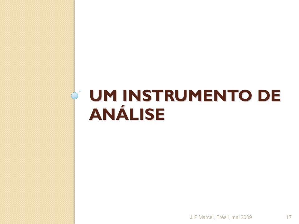 UM INSTRUMENTO DE ANÁLISE J-F Marcel, Brésil, mai 200917