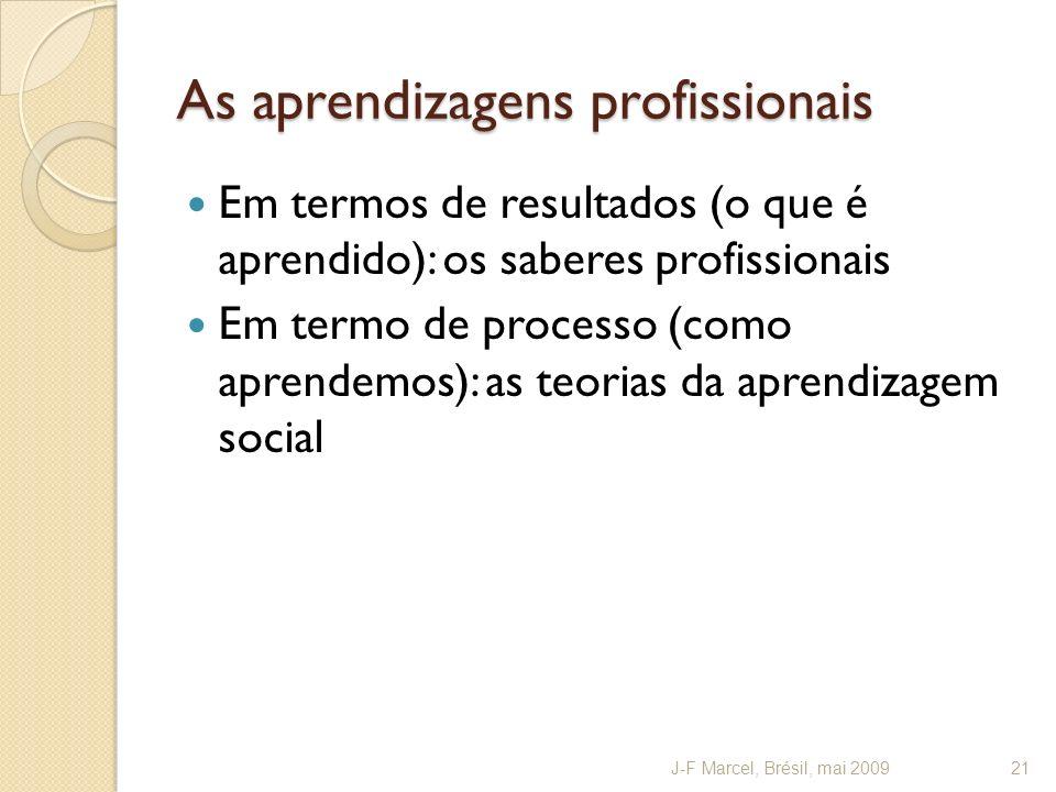 As aprendizagens profissionais Em termos de resultados (o que é aprendido): os saberes profissionais Em termo de processo (como aprendemos): as teorias da aprendizagem social J-F Marcel, Brésil, mai 200921
