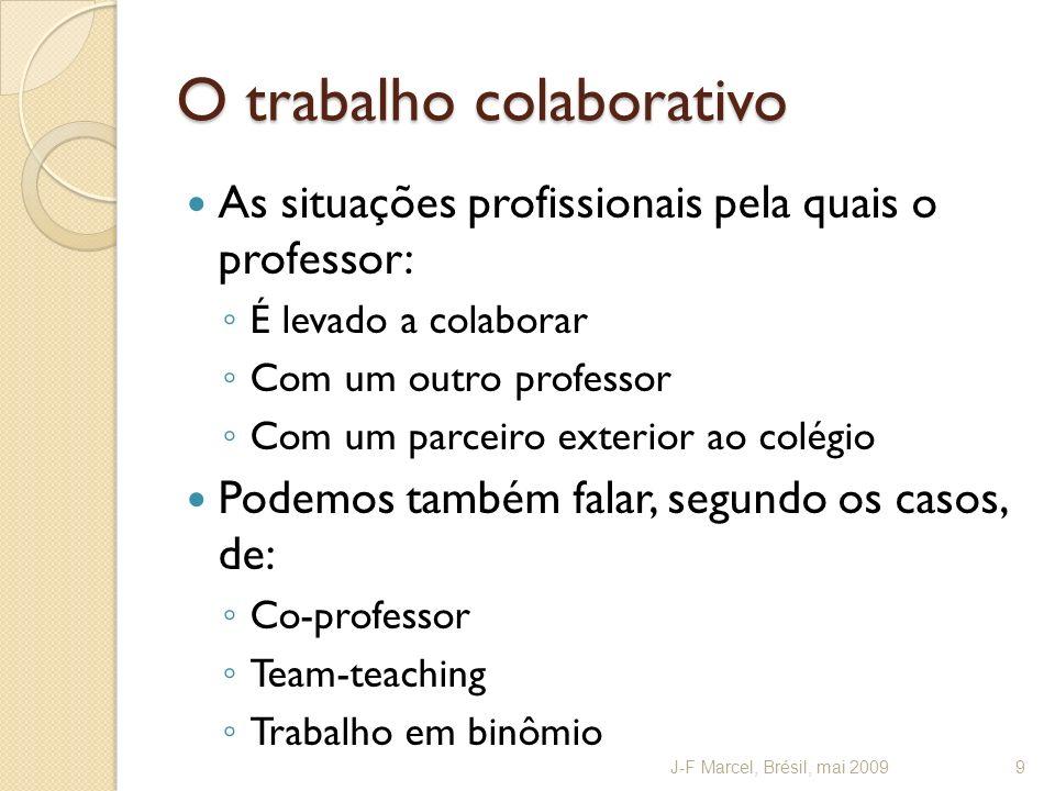 O trabalho colaborativo As situações profissionais pela quais o professor: É levado a colaborar Com um outro professor Com um parceiro exterior ao colégio Podemos também falar, segundo os casos, de: Co-professor Team-teaching Trabalho em binômio J-F Marcel, Brésil, mai 20099