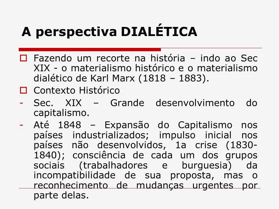 A perspectiva DIALÉTICA Fazendo um recorte na história – indo ao Sec XIX - o materialismo histórico e o materialismo dialético de Karl Marx (1818 – 18