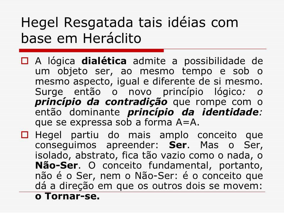 Hegel Resgatada tais idéias com base em Heráclito A lógica dialética admite a possibilidade de um objeto ser, ao mesmo tempo e sob o mesmo aspecto, ig