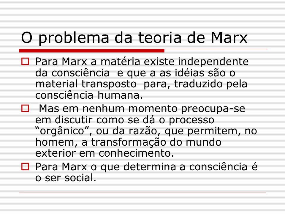 O problema da teoria de Marx Para Marx a matéria existe independente da consciência e que a as idéias são o material transposto para, traduzido pela c