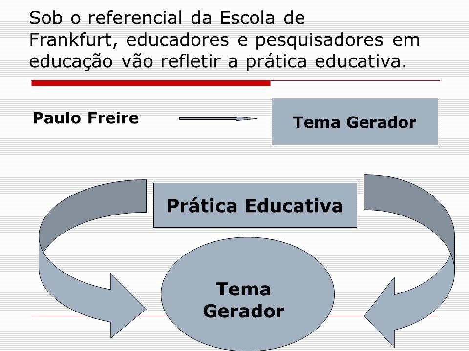 Tema Gerador Prática Educativa Sob o referencial da Escola de Frankfurt, educadores e pesquisadores em educação vão refletir a prática educativa. Paul