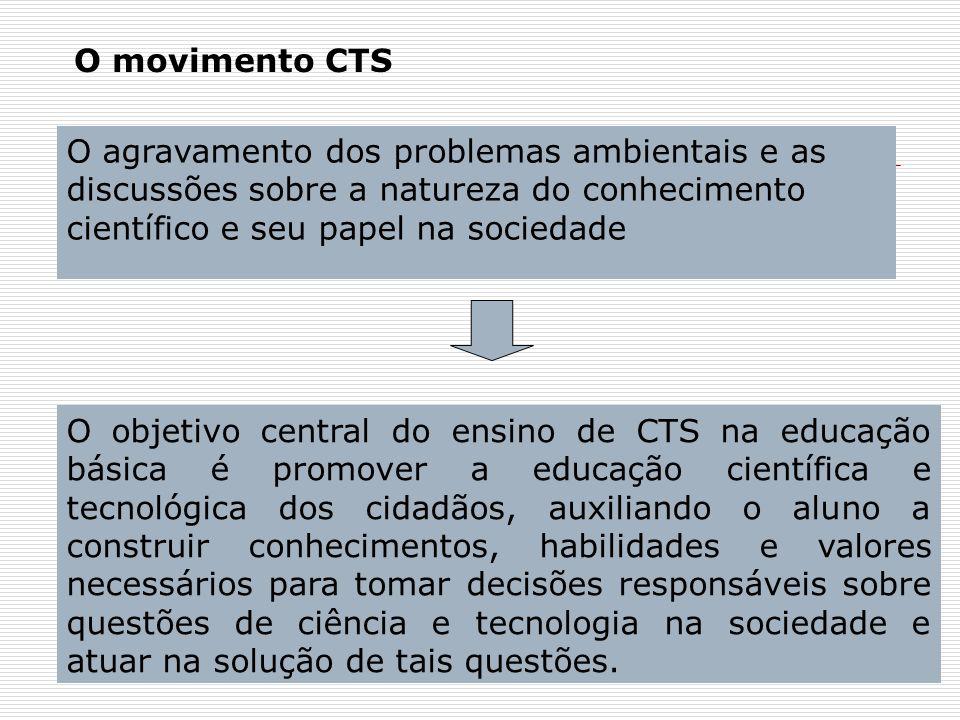 O movimento CTS O agravamento dos problemas ambientais e as discussões sobre a natureza do conhecimento científico e seu papel na sociedade O objetivo