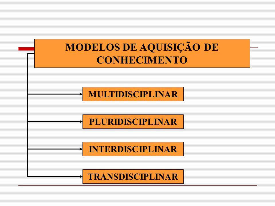 MODELOS DE AQUISIÇÃO DE CONHECIMENTO MULTIDISCIPLINAR PLURIDISCIPLINAR INTERDISCIPLINAR TRANSDISCIPLINAR