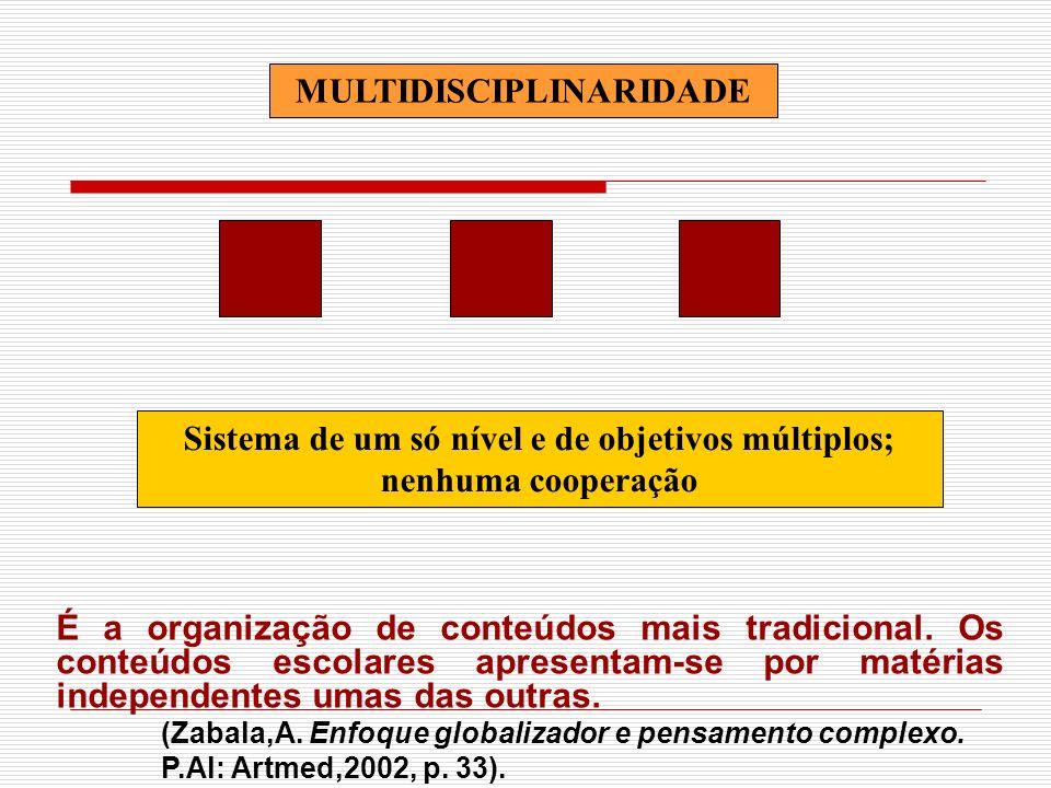 MULTIDISCIPLINARIDADE Sistema de um só nível e de objetivos múltiplos; nenhuma cooperação É a organização de conteúdos mais tradicional. Os conteúdos