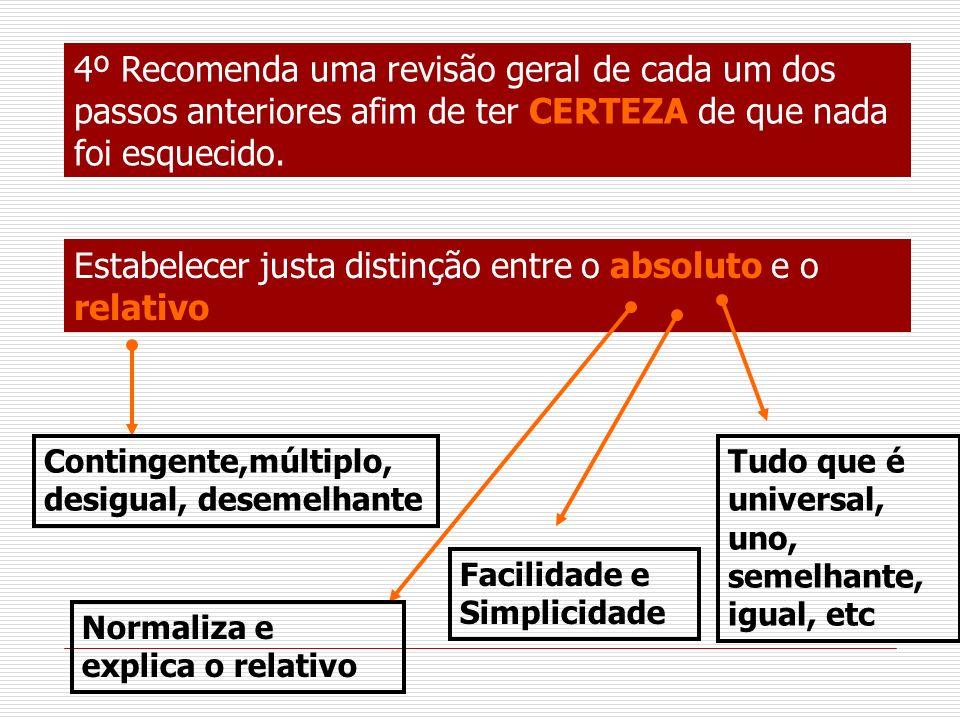 4º Recomenda uma revisão geral de cada um dos passos anteriores afim de ter CERTEZA de que nada foi esquecido. Estabelecer justa distinção entre o abs