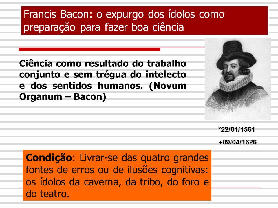 Francis Bacon: o expurgo dos ídolos como preparação para fazer boa ciência Condição: Livrar-se das quatro grandes fontes de erros ou de ilusões cognit