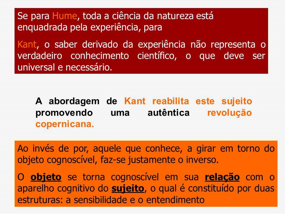 Se para Hume, toda a ciência da natureza está enquadrada pela experiência, para Kant, o saber derivado da experiência não representa o verdadeiro conh