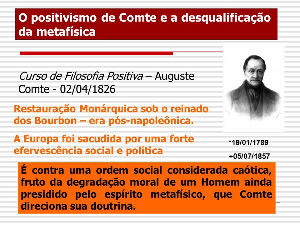O positivismo de Comte e a desqualificação da metafísica Curso de Filosofia Positiva – Auguste Comte - 02/04/1826 Restauração Monárquica sob o reinado