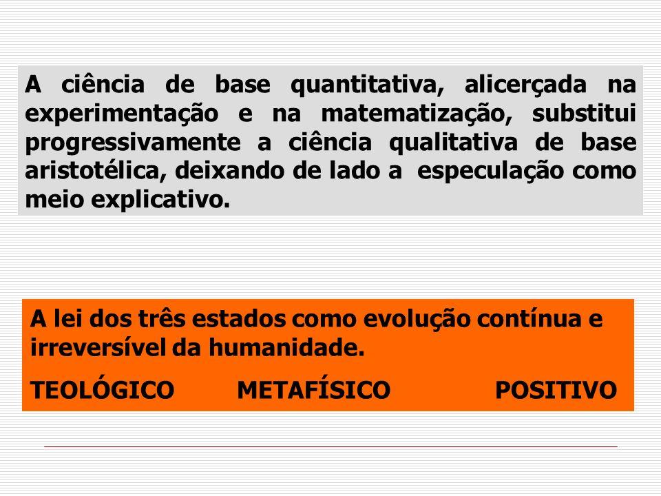 A ciência de base quantitativa, alicerçada na experimentação e na matematização, substitui progressivamente a ciência qualitativa de base aristotélica