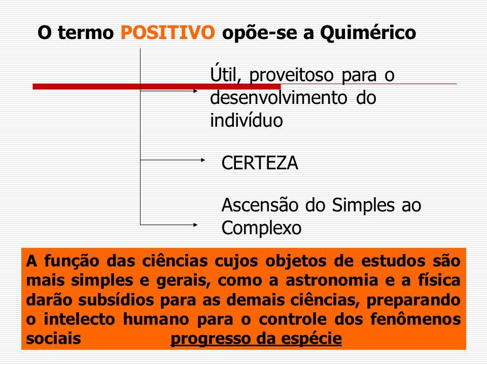 O termo POSITIVO opõe-se a Quimérico Útil, proveitoso para o desenvolvimento do indivíduo CERTEZA Ascensão do Simples ao Complexo A função das ciência