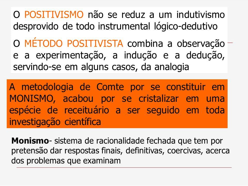 O POSITIVISMO não se reduz a um indutivismo desprovido de todo instrumental lógico-dedutivo O MÉTODO POSITIVISTA combina a observação e a experimentaç