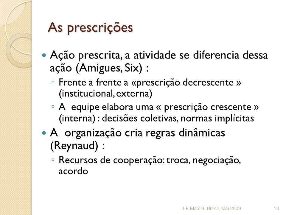 As prescrições Ação prescrita, a atividade se diferencia dessa ação (Amigues, Six) : Frente a frente a «prescrição decrescente » (institucional, exter