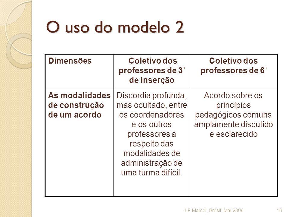 O uso do modelo 2 Dimensões Coletivo dos professores de 3 ª de inserção Coletivo dos professores de 6 ª As modalidades de construção de um acordo Disc