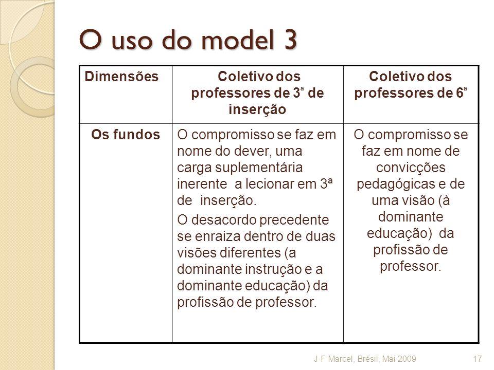 O uso do model 3 Dimensões Coletivo dos professores de 3 ª de inserção Coletivo dos professores de 6 ª Os fundosO compromisso se faz em nome do dever,