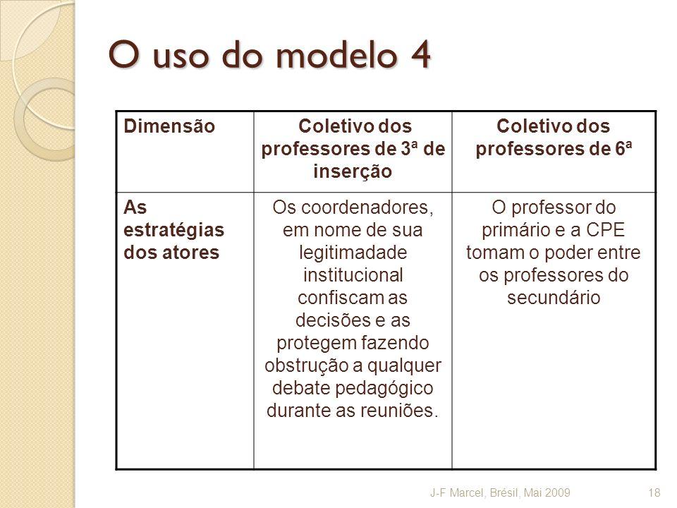 O uso do modelo 4 Dimensão Coletivo dos professores de 3ª de inserção Coletivo dos professores de 6ª As estratégias dos atores Os coordenadores, em no
