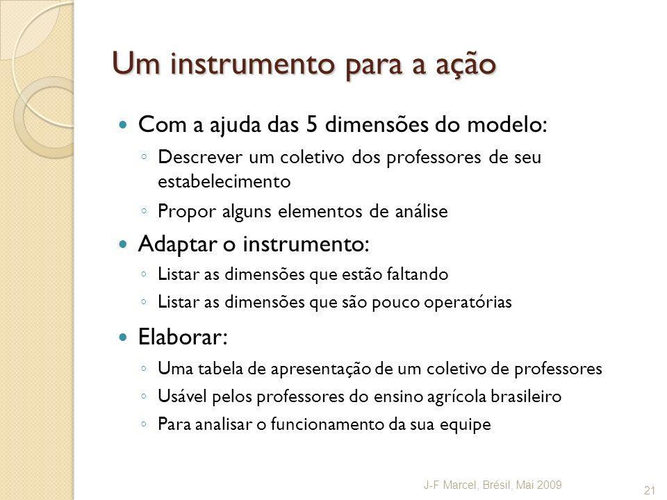 Um instrumento para a ação Com a ajuda das 5 dimensões do modelo: Descrever um coletivo dos professores de seu estabelecimento Propor alguns elementos