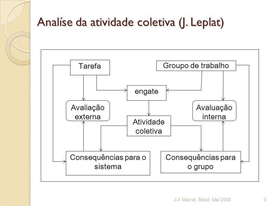 Analíse da atividade coletiva (J. Leplat) J-F Marcel, Brésil, Mai 20093 Tarefa engate Groupo de trabalho Atividade coletiva Consequências para o siste