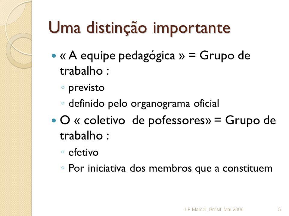 Uma distinção importante « A equipe pedagógica » = Grupo de trabalho : previsto definido pelo organograma oficial O « coletivo de pofessores» = Grupo