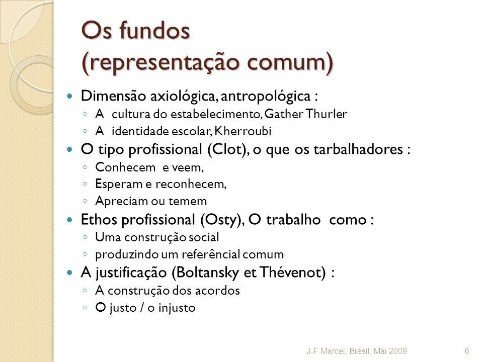 A colaboração (A elaboração conjunta) Se basea numa dependência mutual entre os membros Há ajuda mútua (Trognon) quando os objetivos são convergentes É preciso destacar à importância da comunicação : funcional relacional J-F Marcel, Brésil, Mai 20097