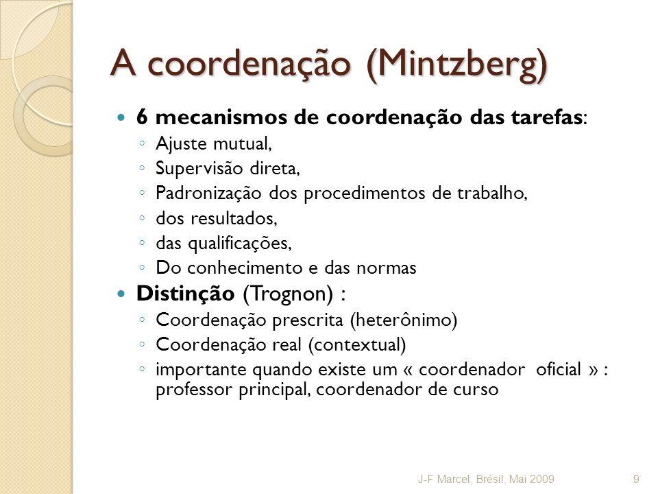 A coordenação (Mintzberg) 6 mecanismos de coordenação das tarefas: Ajuste mutual, Supervisão direta, Padronização dos procedimentos de trabalho, dos r