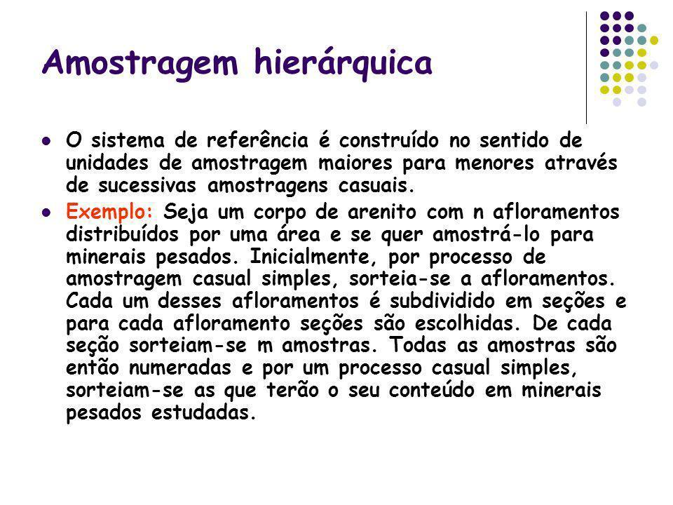 Amostragem hierárquica O sistema de referência é construído no sentido de unidades de amostragem maiores para menores através de sucessivas amostragen