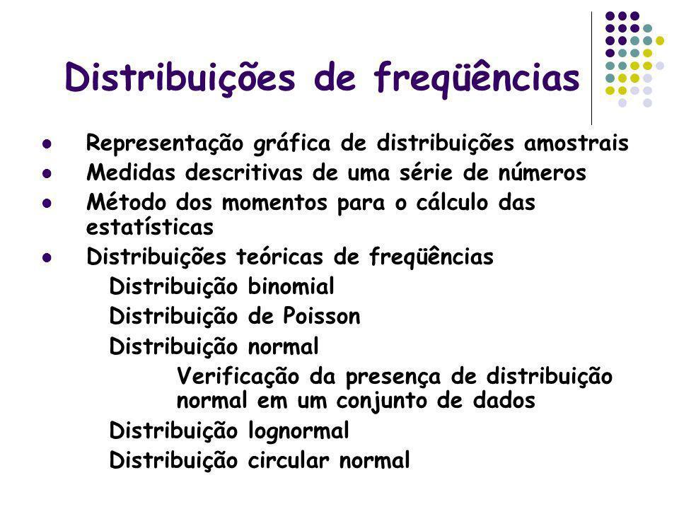 Distribuições de freqüências Representação gráfica de distribuições amostrais Medidas descritivas de uma série de números Método dos momentos para o c