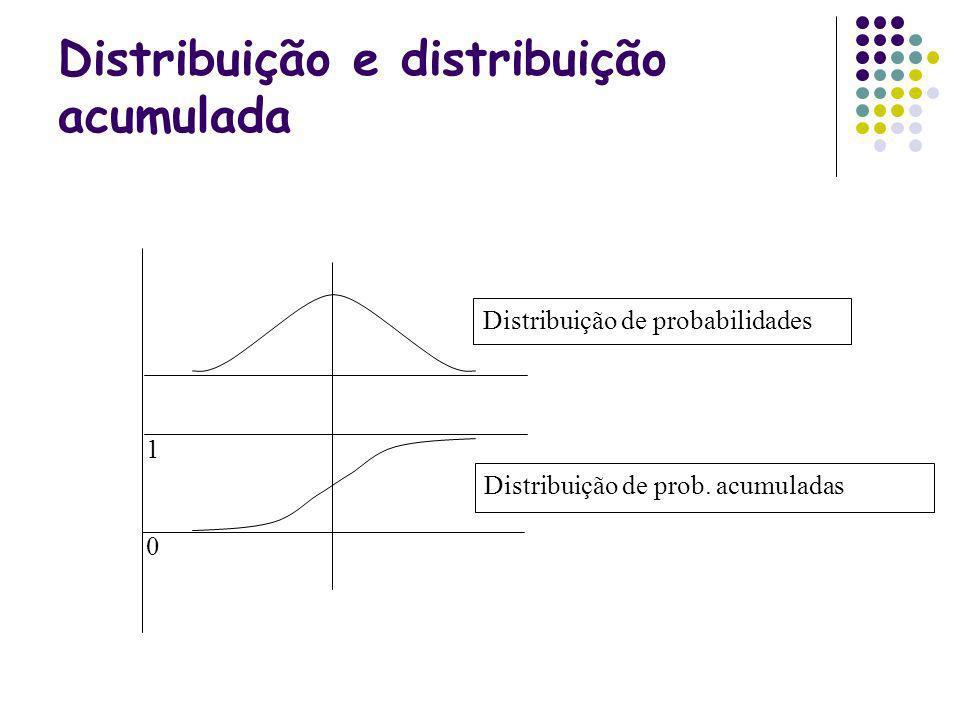 Distribuição e distribuição acumulada 0 1 Distribuição de probabilidades Distribuição de prob. acumuladas