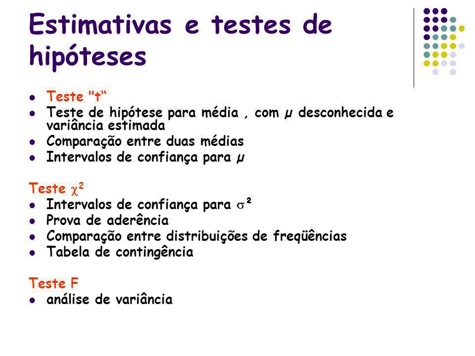 Estimativas e testes de hipóteses Teste