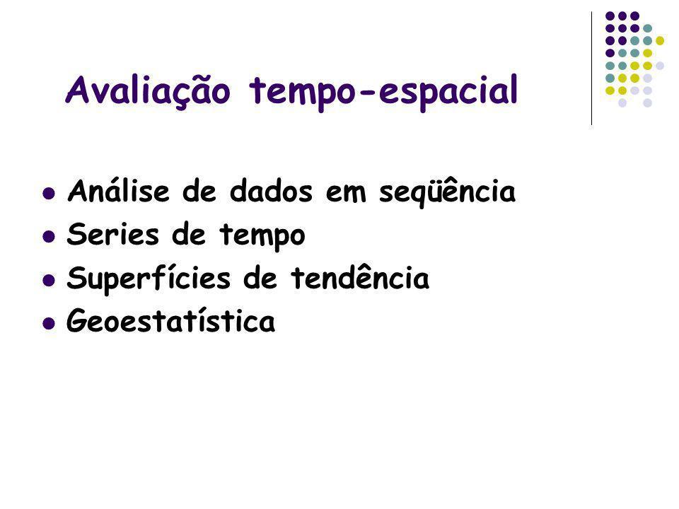 Avaliação tempo-espacial Análise de dados em seqüência Series de tempo Superfícies de tendência Geoestatística