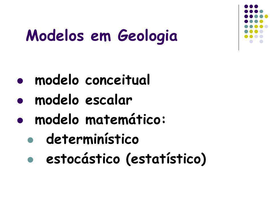 Modelos em Geologia modelo conceitual modelo escalar modelo matemático: determinístico estocástico (estatístico)